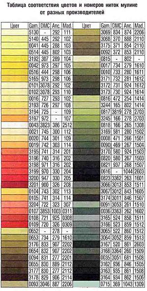 таблицы соответствия ниток для вышивки-1