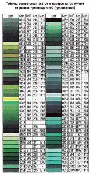 таблицы соответствия ниток для вышивки-2