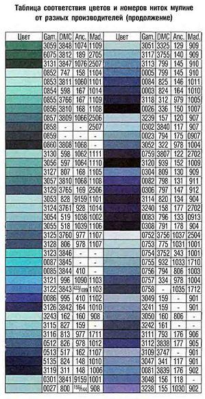 таблицы соответствия ниток для вышивки-3