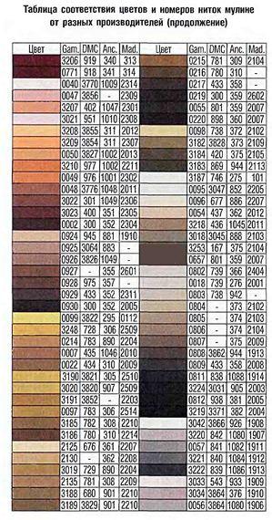 таблицы соответствия ниток для вышивки-6