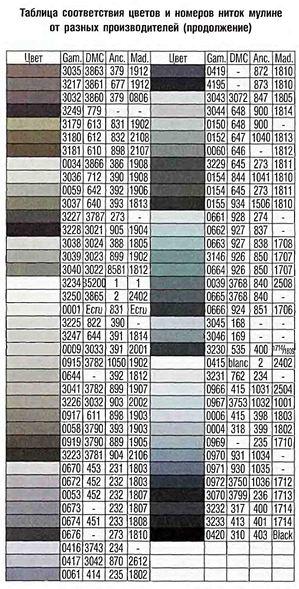 таблицы соответствия ниток для вышивки-7
