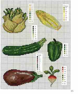 фенхель, баклажан, цуккини, редис, салат, перец вышивка