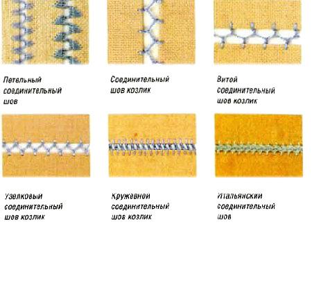 Как сделать шов встык машинкой рукава
